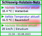 Schleswig-Holstein-Netz aktuell